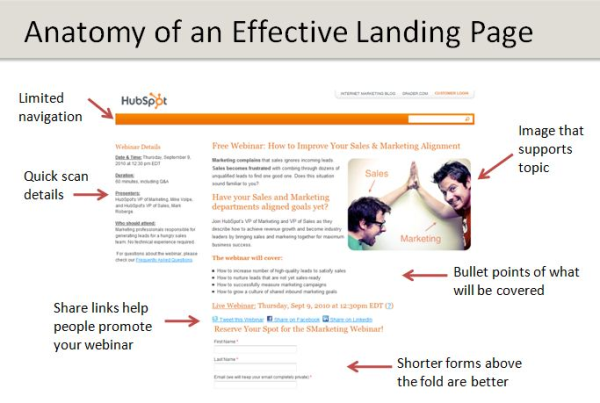 What is an effective landing page