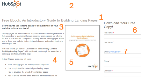 The Ultimate Cheat Sheet for Creating Awesome Landing Pages