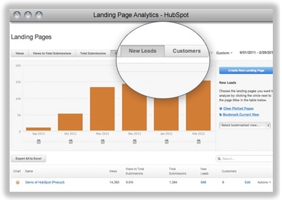 landing page over time resized 600