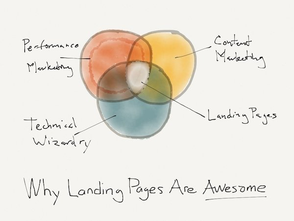 landing pages awesome 600