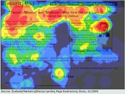 landing_page_b2b_marketing_eyetracking