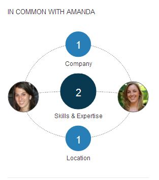 LinkedIn in common with