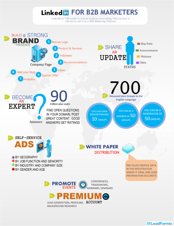 LinkedIn Hits 100 Million Members [Infographic]