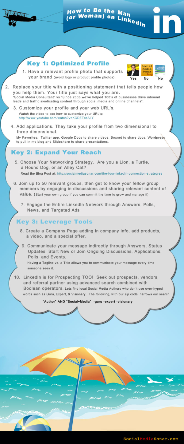 linkedin infographic1 resized 600