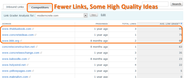 Competitor Link Research
