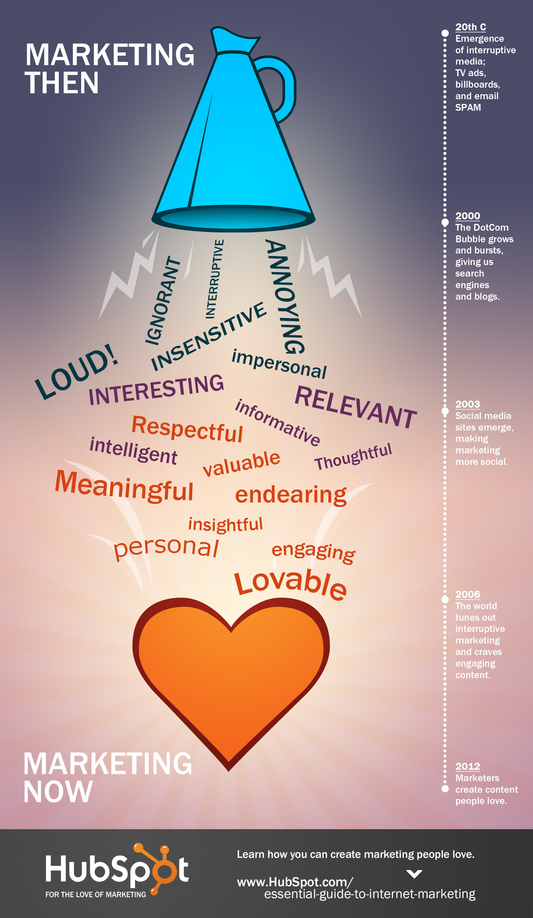 LoveHateGraphic V11