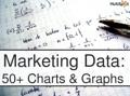 Marketing Charts