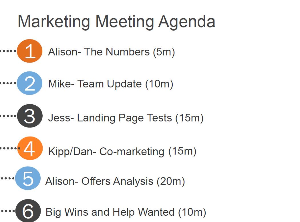 how to do agenda for meeting