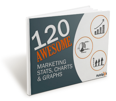 marketing stats 2012