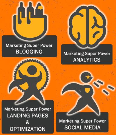 marketing super power