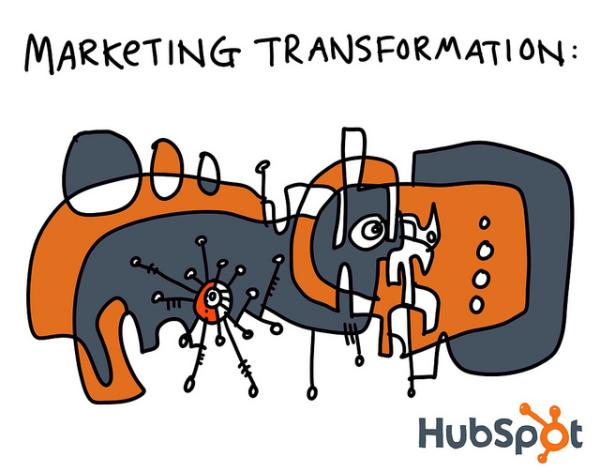 gapingvoid's marketing transformation