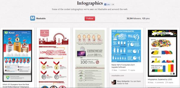 mashable infographics resized 600
