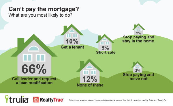 mortgage payments resized 600