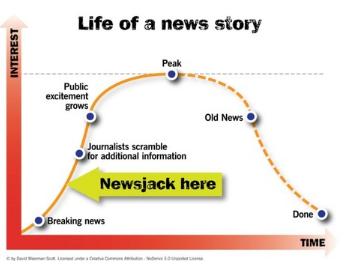 news story life