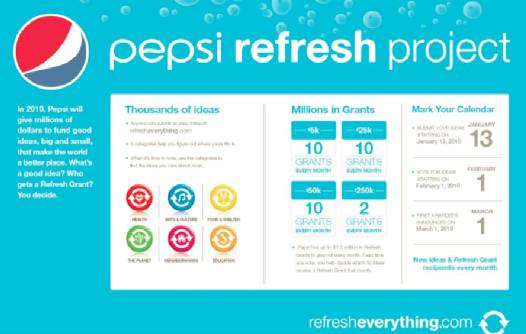 pepsi refresh resized 600