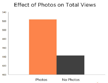photoviews