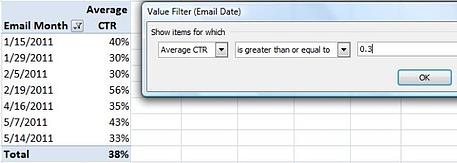 Pivot Filters of Values resized 600