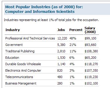 popular industries resized 600