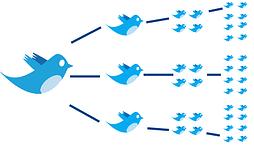Retweet-Viral-Pattern