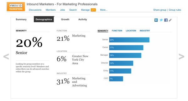 LinkedIn Launches Analytics Tool for Groups