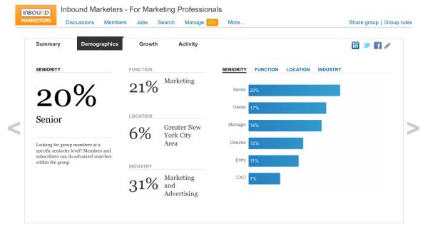 LinkedIn Group Analytics