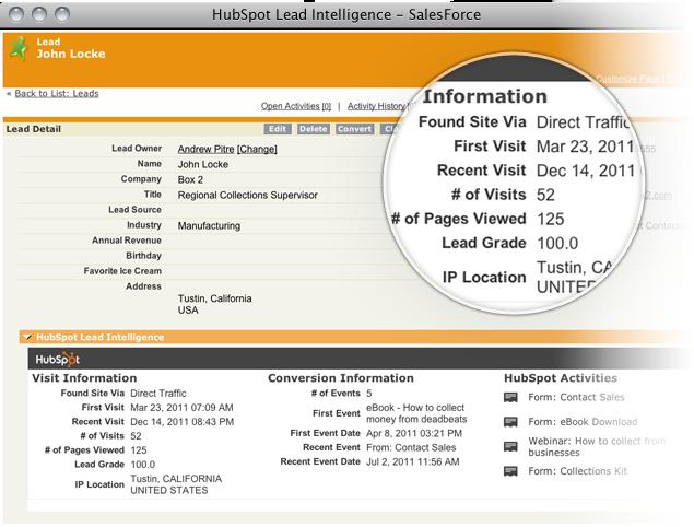salesforce leadintel magnify