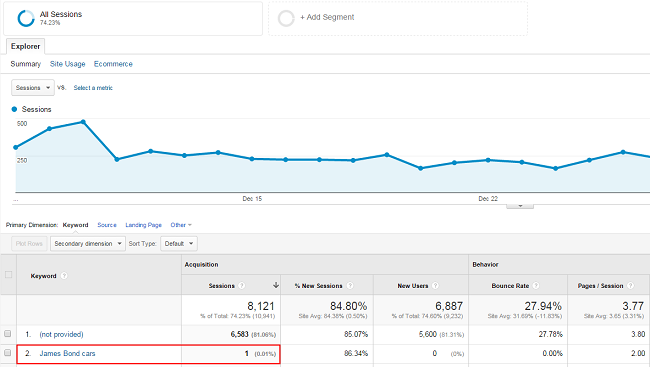 Google_Analytics_sessions