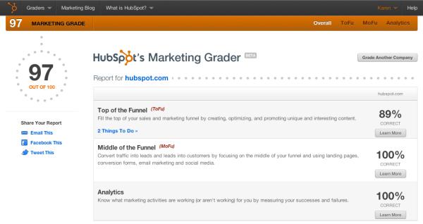HubSpot's Free Marketing Grader Tool Replaces Website Grader