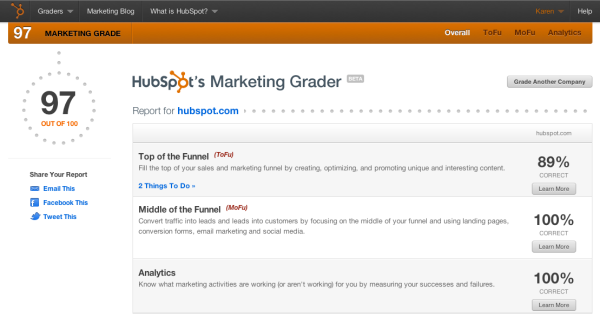 HubSpot's Free Marketing Grader Tool Replaces Website Grader