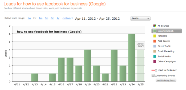 Organic Search Graph