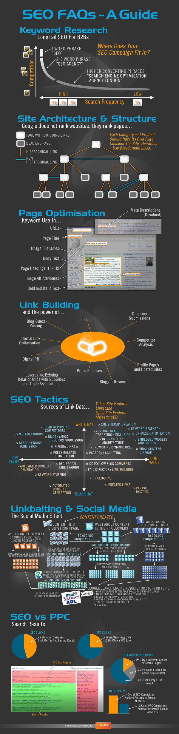 SEO Infographic1 resized 600