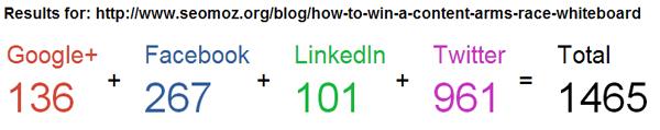 seomoz link tally resized 600