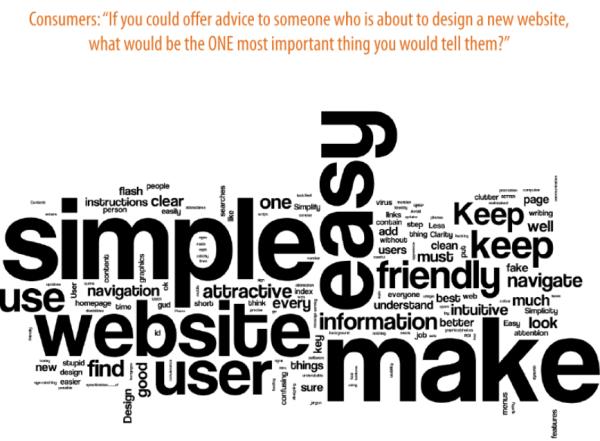simple web