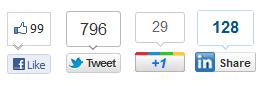 social share buttons