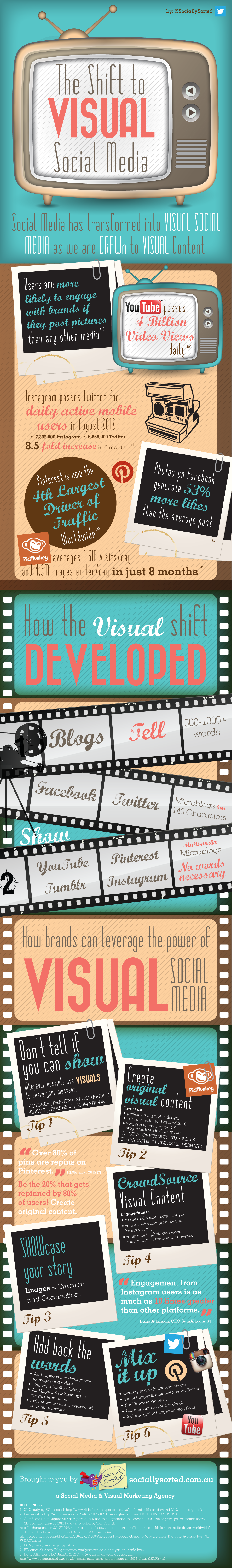 socially sorted visual content infographic
