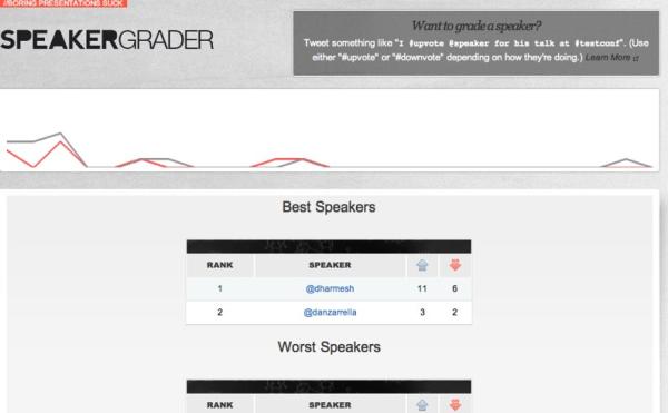 speaker-grader