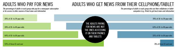 tablet news resized 600