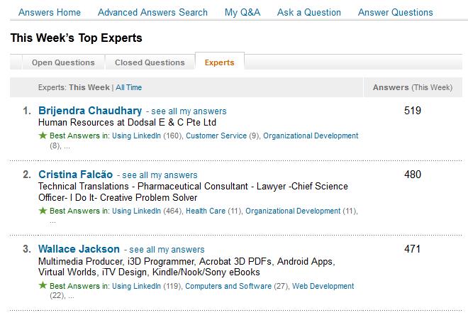 top experts