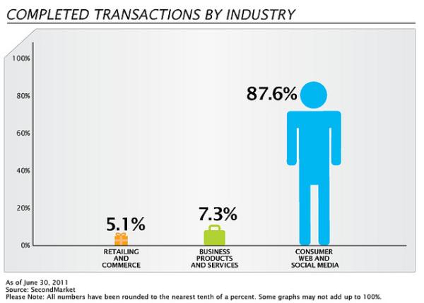 transactions chart resized 600