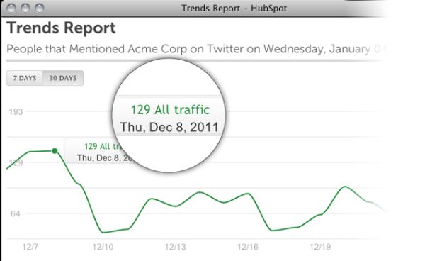trends social resized 600