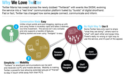 twitter infographic
