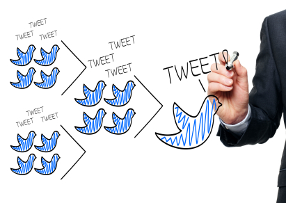 Personal Branding on Twitter