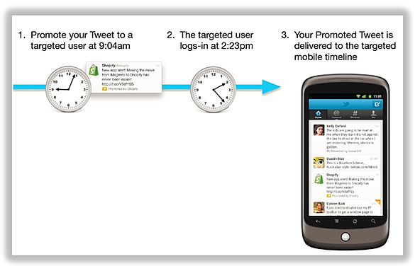 twitter mobile ads