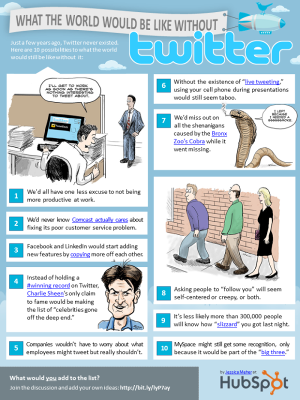 twitter infographic hubspot sm resized 600