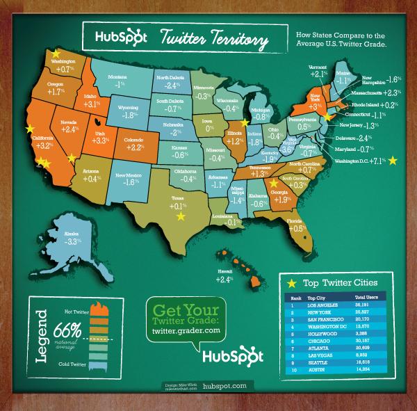 Twitter Territory Infographic