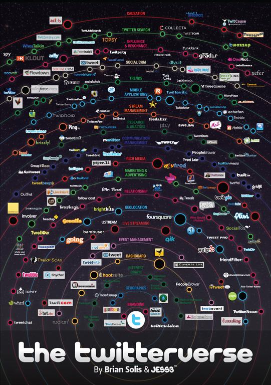 twitterverse poster lg resized 600