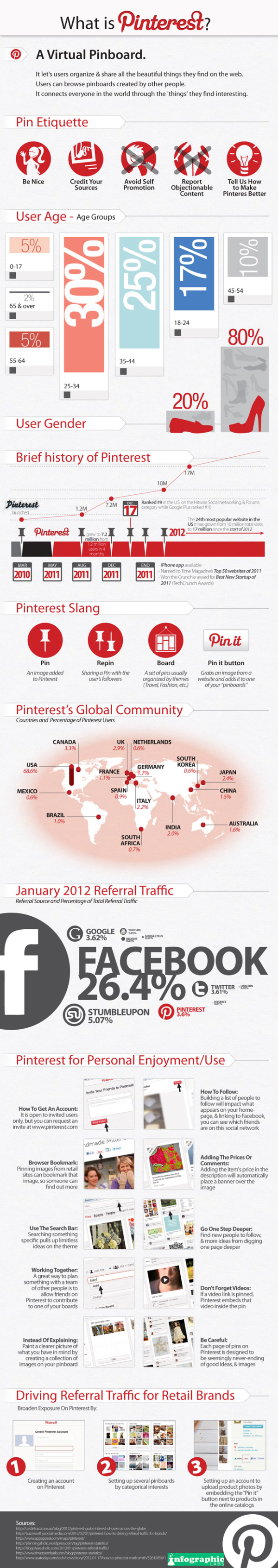 what is pinterest resized 600