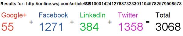 wsj link tally resized 600
