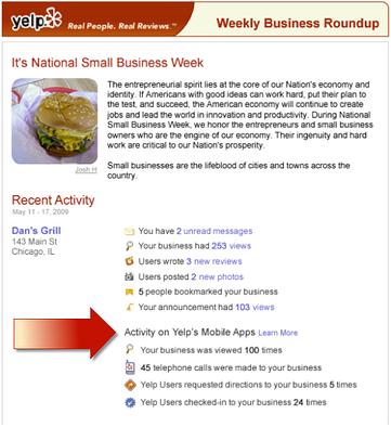 Yelp  Mobile Activity Summary