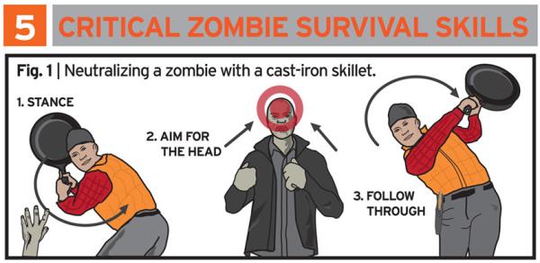 zombie infographic resized 600